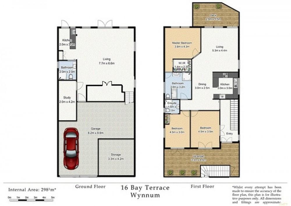 Real Estate in Wynnum