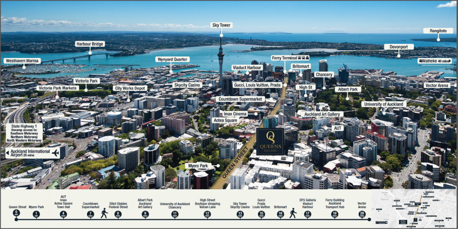 Real Estate in Auckland Central